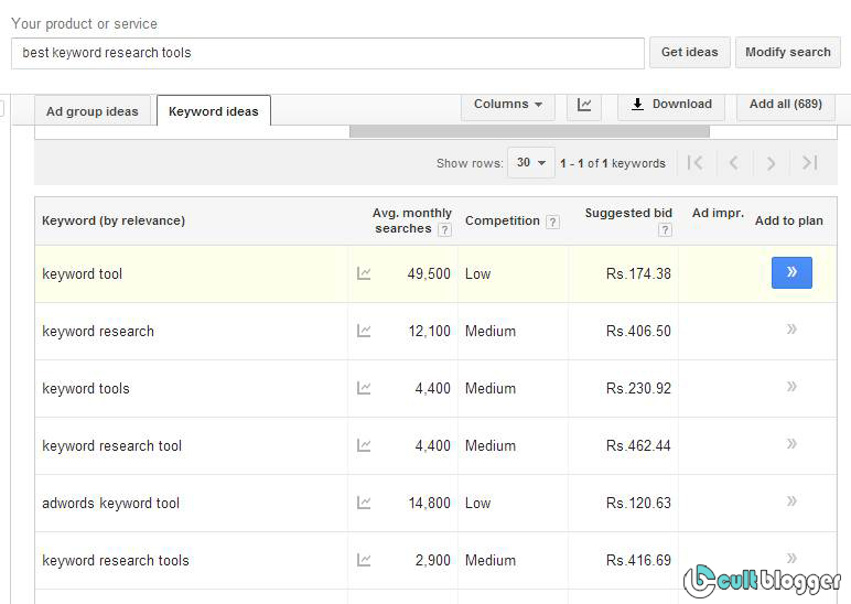 google adwords free keyword research tool